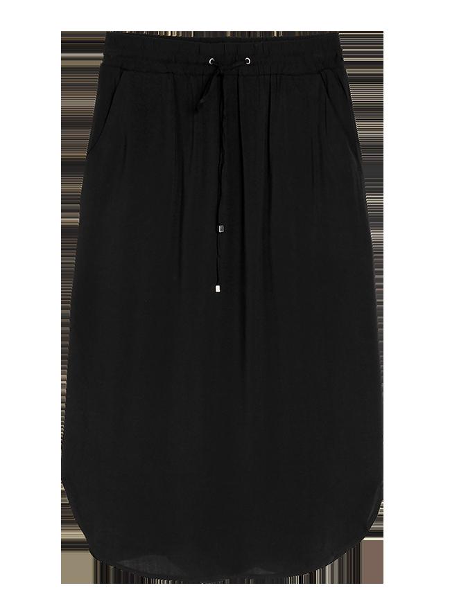 kjol-lindex